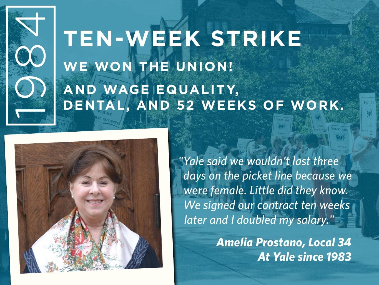 Union History 10 Week Strike